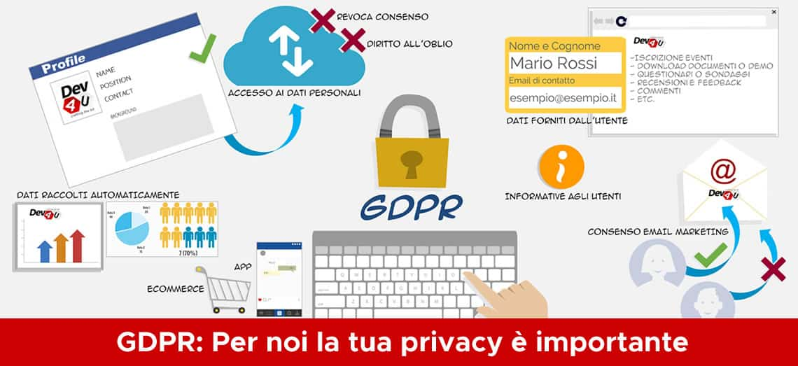 PRIVACY POLICY (GDPR 679/2016)